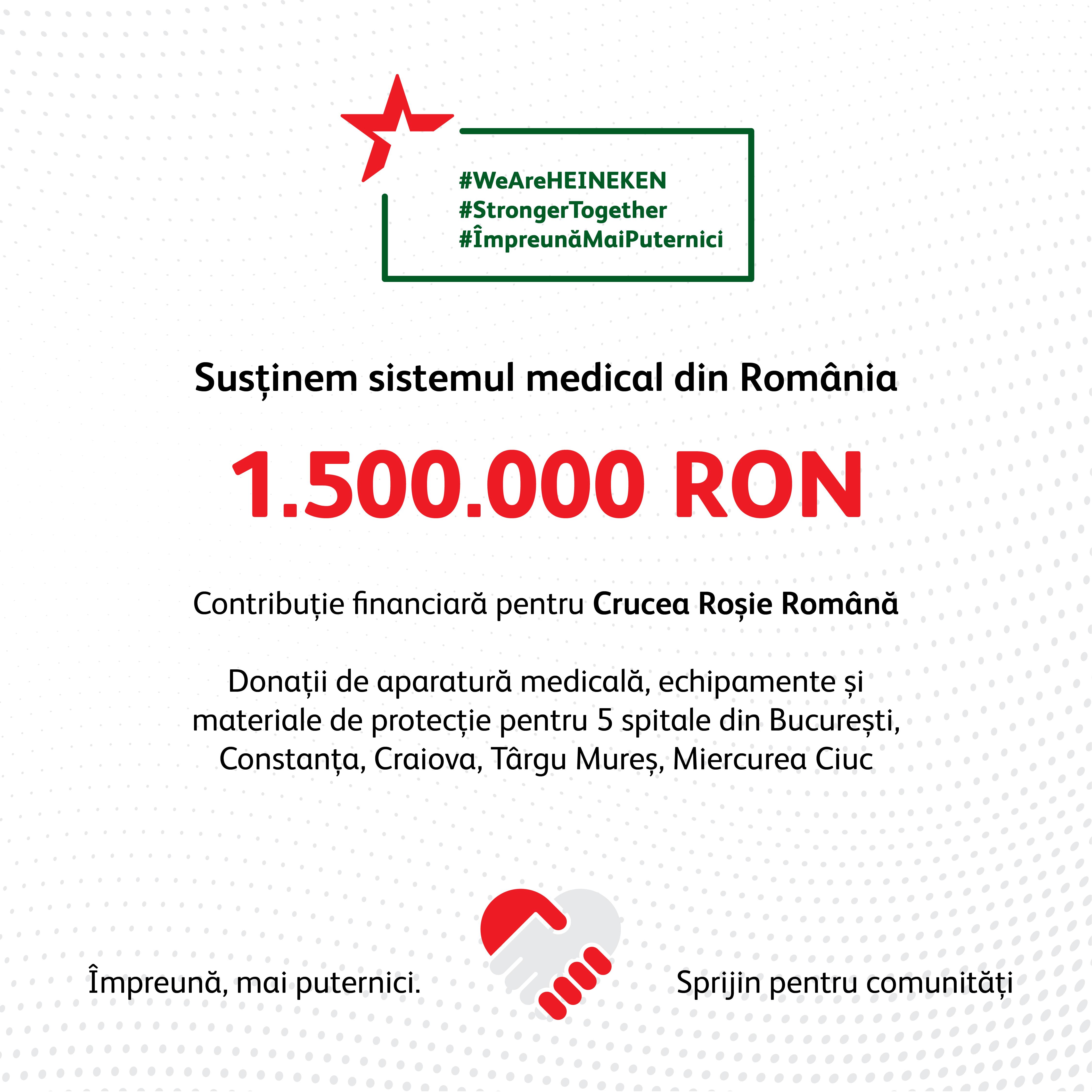 HEINEKEN Ro_Donatii_Sprijin pentru comunitati.jpg